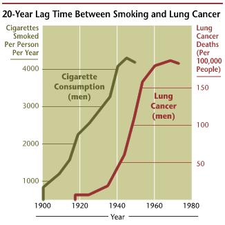 smokingcancer